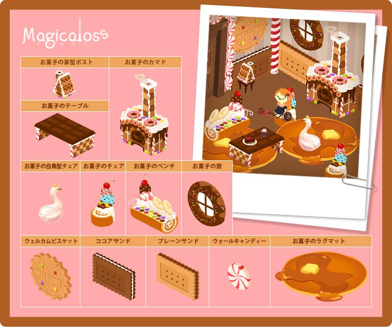 お菓子の家シリーズ