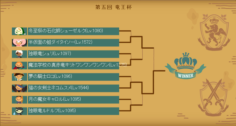 第五回竜王杯本戦トーナメント表