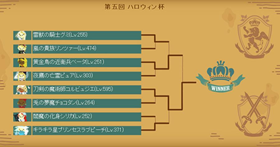 第五回ハロウィン杯本戦トーナメント表