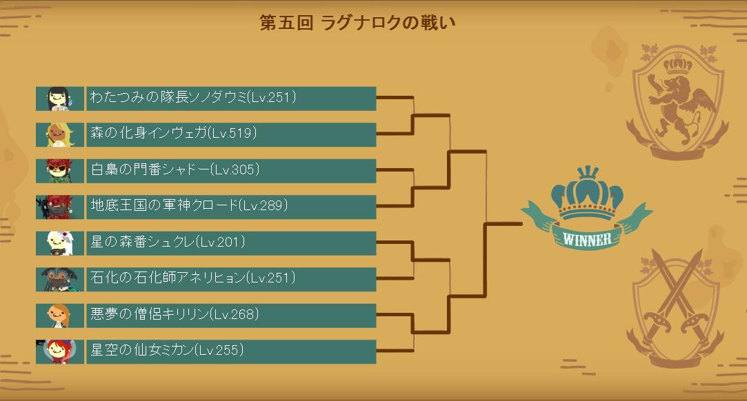 第五回ラグナロクの戦い本戦トーナメント表