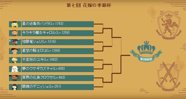 第七回花嫁の季節杯本戦トーナメント表
