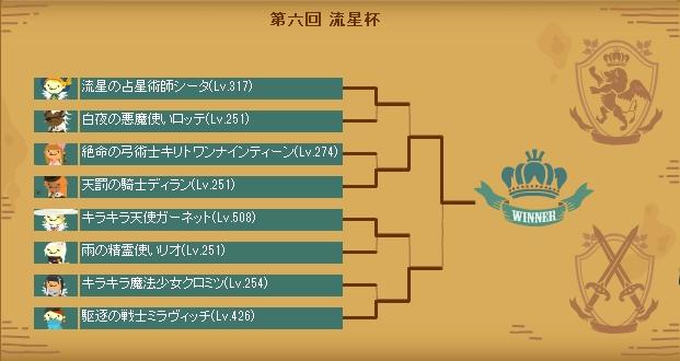 第六回流星杯本戦トーナメント表
