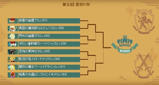 第五回夏祭り杯本戦トーナメント表