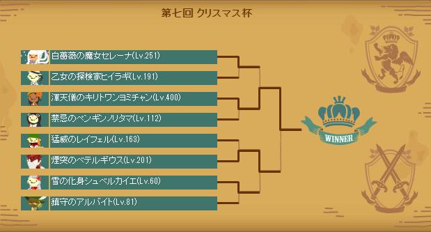 第七回クリスマス杯トーナメント表