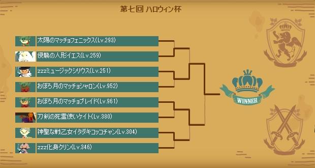 第七回ハロウィン杯本戦トーナメント表