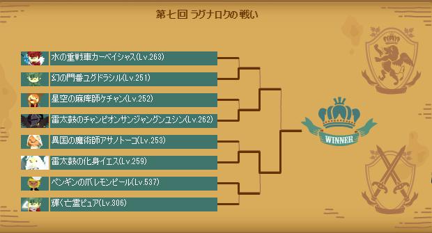第六回ラグナロクの戦い本戦トーナメント表