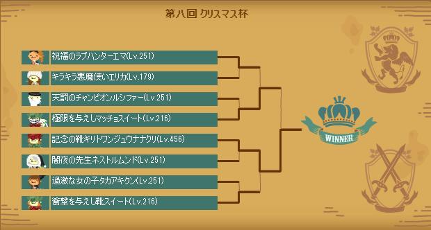第八回クリスマス杯トーナメント表
