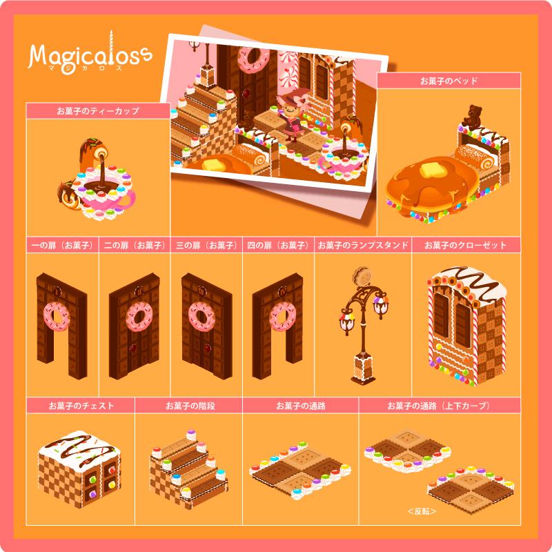 お菓子の家シリーズ2