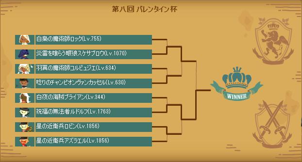 バレンタイン杯トーナメント表