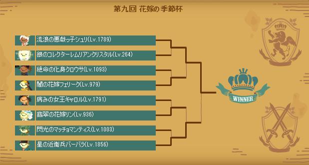 本戦トーナメント表