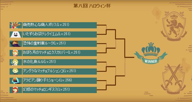 第八回ハロウィン杯本戦トーナメント表
