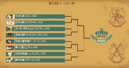 第九回イースター杯トーナメント表