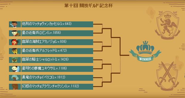 トーナメント