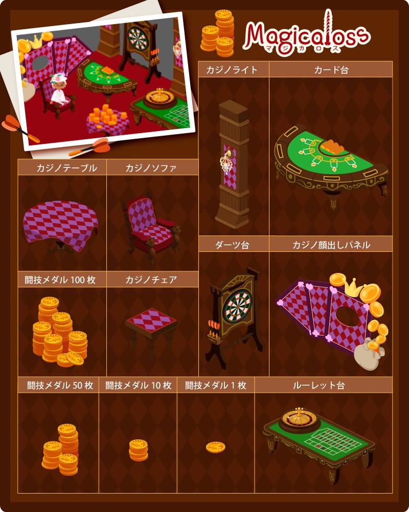 カジノシリーズ+